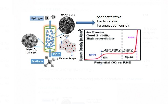 Wealth from Waste: Spent catalyst from industry can be an efficient catalyst for batteries