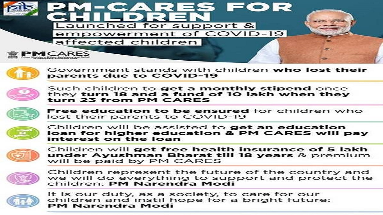 MoWCD issues detailed guidelines for PM CARES for Children Scheme