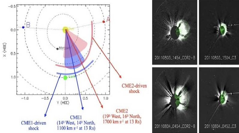 Study probes how ejections from Sun's corona influence space weather predictions crucial for monitoring satellites