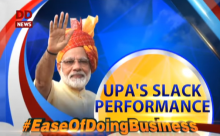 India now among top 100 countries in Ease of Doing Business