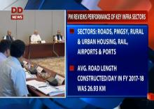 PM Modi reviews performance of key infra sectors